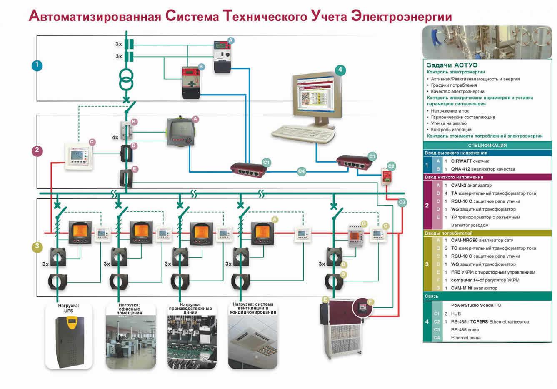 Схема установки прибора учета тепловой энергии6